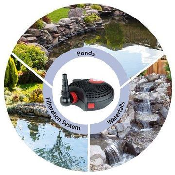 Alpine Corporation 5400GPH Eco-Sphere Pond Pump