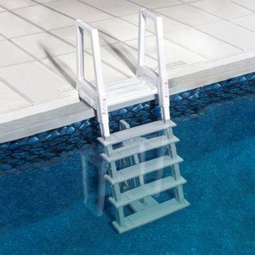 Blue Wave Heavy Duty In-Pool Ladder for Above Ground Pools