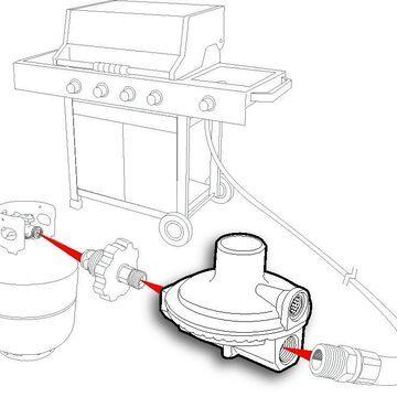 Camco Single Stage Propane Regulator