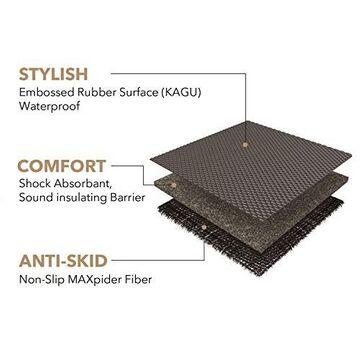 B02401509 Kagu 2 Row Floor Mat Set for Subaru Forester Models, Black