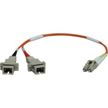 Tripp Lite Fiber Optic Cable Adapter